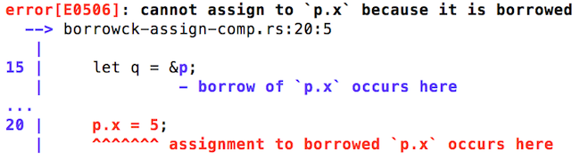 A new borrow-check error